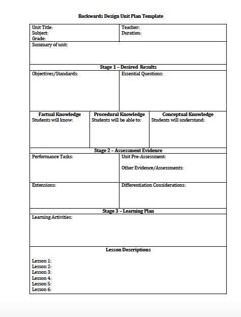 Udl Lesson Plan Template Unit Plan and Lesson Plan Templates for Backwards Planning