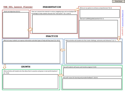 Udl Lesson Plan Template Universal Design for Learning Lesson Plan Template by