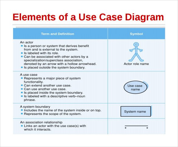 Use Cases Template Word Sample Use Case Diagram 13 Documents In Pdf Word