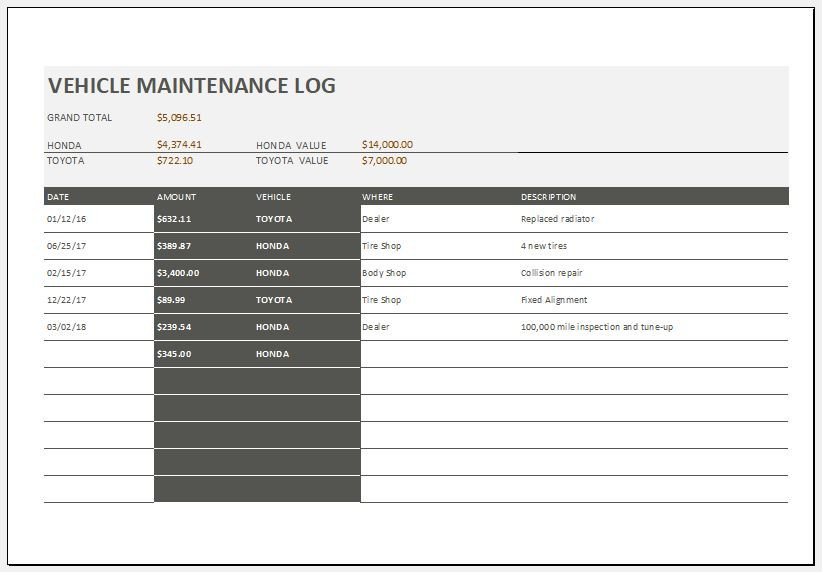 Vehicle Maintenance Log Excel Vehicle Maintenance Log Template