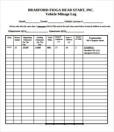 Vehicle Maintenance Log Excel Vehicle Maintenance Spreadsheet