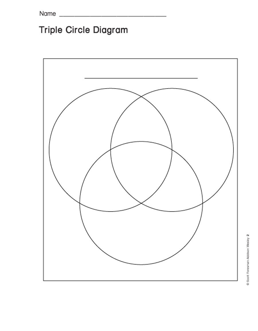 Venn Diagram In Word 40 Free Venn Diagram Templates Word Pdf Template Lab