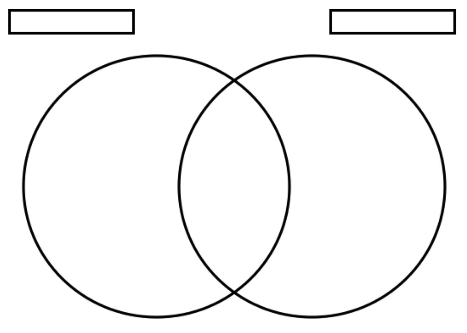 Venn Diagram In Word Creating A Venn Diagram Template