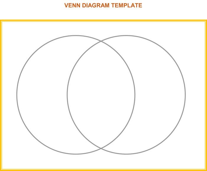 Venn Diagram In Word Venn Diagram Template 6 Printable Venn Diagrams