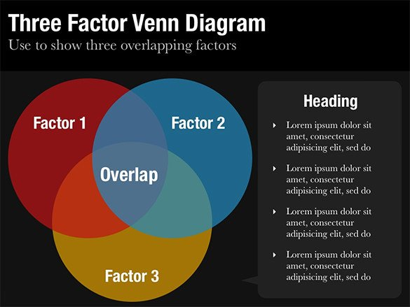 Venn Diagram Powerpoint Template 10 Venn Diagram Powerpoint Templates – Free Sample