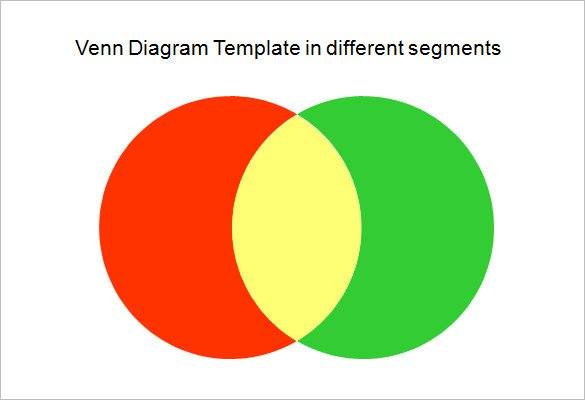 Venn Diagram Powerpoint Template 36 Venn Diagram Templates Pdf Doc Xls Ppt