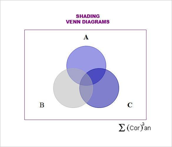 Venn Diagram Powerpoint Template 8 Venn Diagram Powerpoint Templates Free Sample