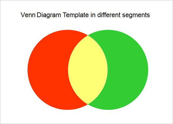 Venn Diagram Powerpoint Template [diagram] Google Slides Make Venn Diagram Full Version Hd