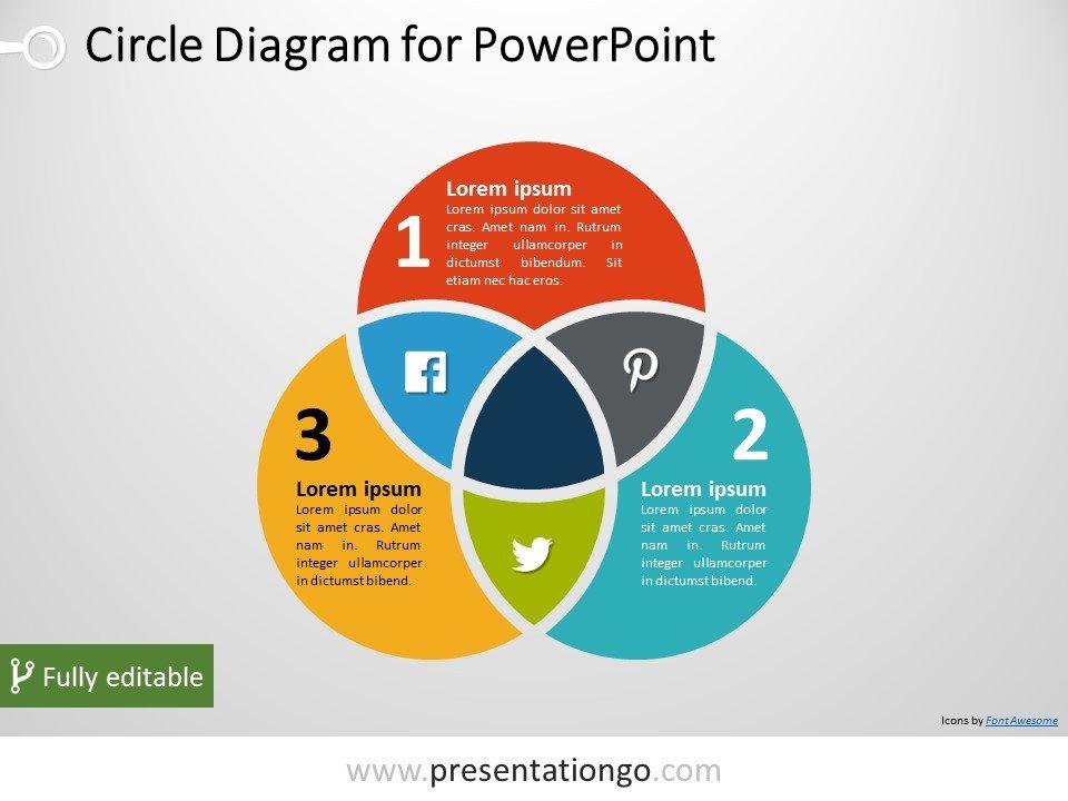 Venn Diagram Powerpoint Template Free Venn Diagrams Powerpoint Templates Presentationgo
