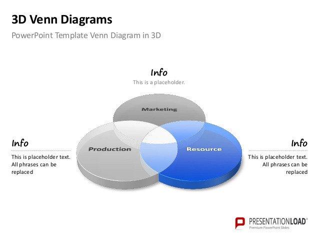 Venn Diagram Powerpoint Template Powerpoint 3d Venn Diagrams Template