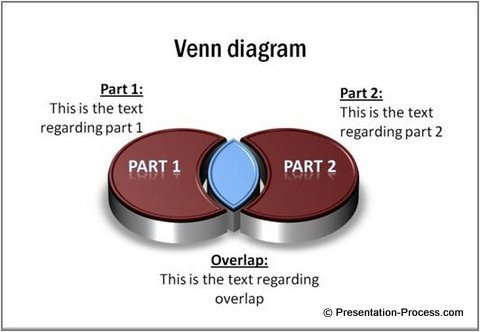 Venn Diagram Powerpoint Template Tutorial to Create Powerpoint 3d Cube Easy