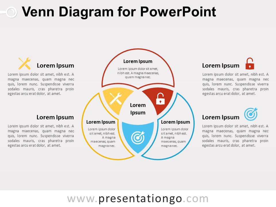 Venn Diagram Powerpoint Template Venn Diagram for Powerpoint Presentationgo