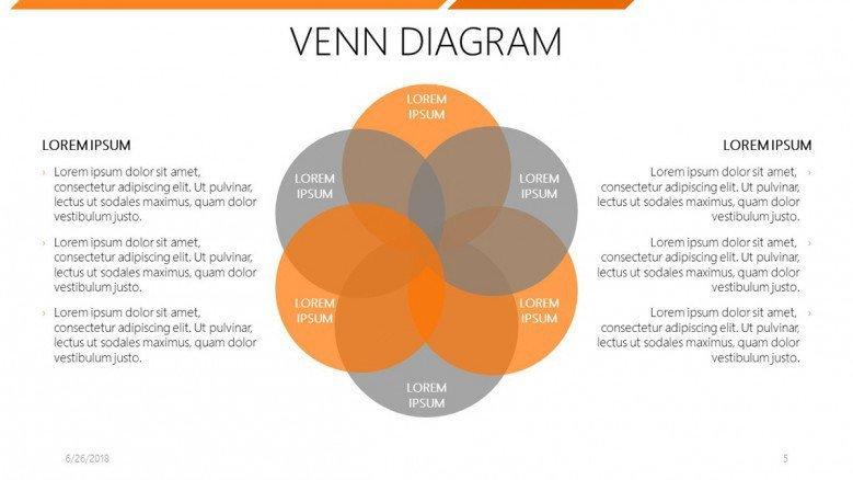Venn Diagram Powerpoint Template Venn Diagram