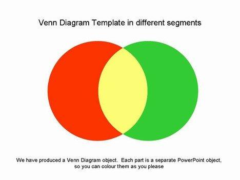 Venn Diagram Powerpoint Template Venn Diagram Template
