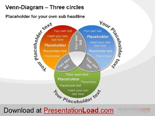 Venn Diagram Powerpoint Template Venn Diagram Template Powerpoint