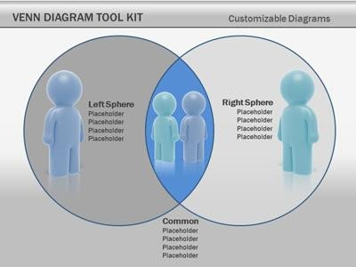 Venn Diagram Powerpoint Template Venn Diagram tool Kit A Powerpoint Template From