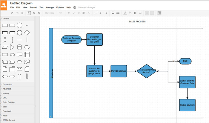 Visio Flow Chart Templates 5 Best Free Alternatives to Microsoft Visio