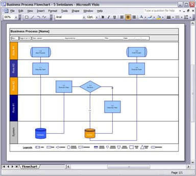 Visio Flow Chart Templates Business Process Design Templates – Ms Word Excel Visio
