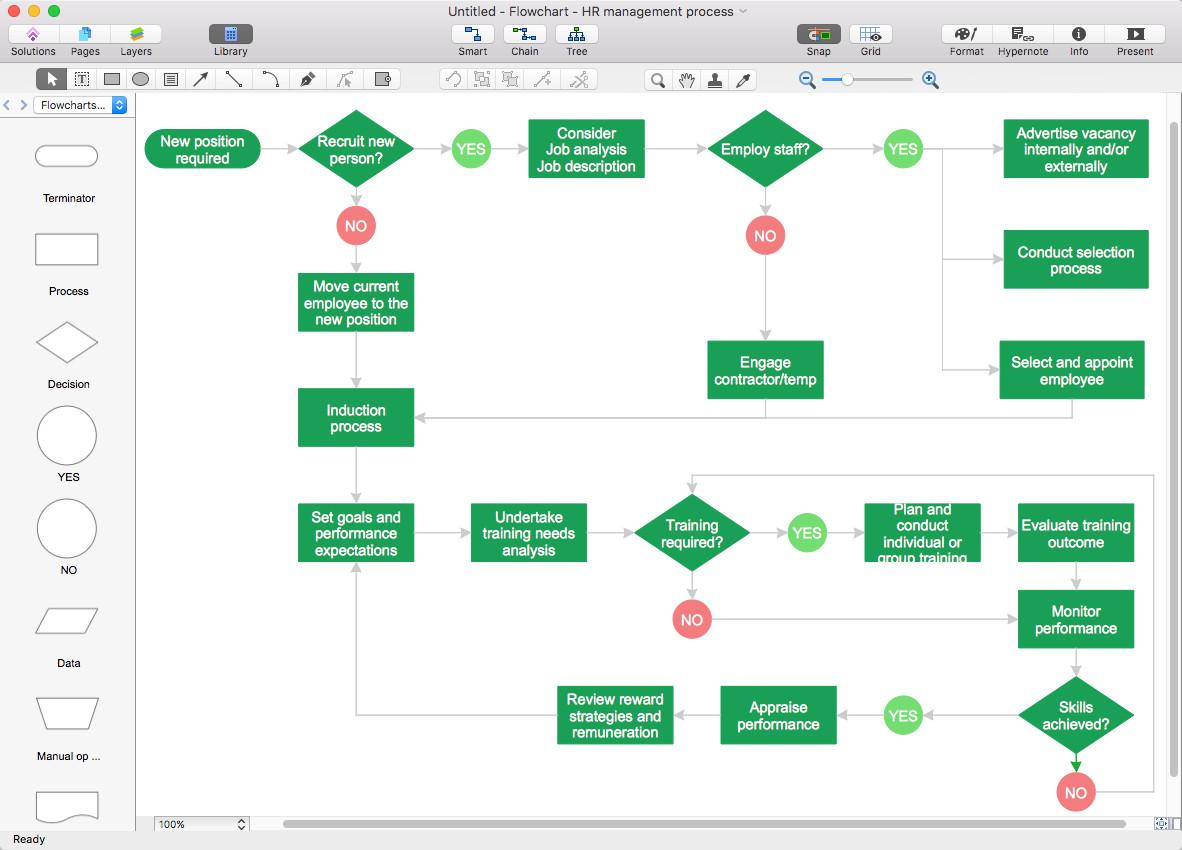 Visio Flow Chart Templates Create Visio Flowchart