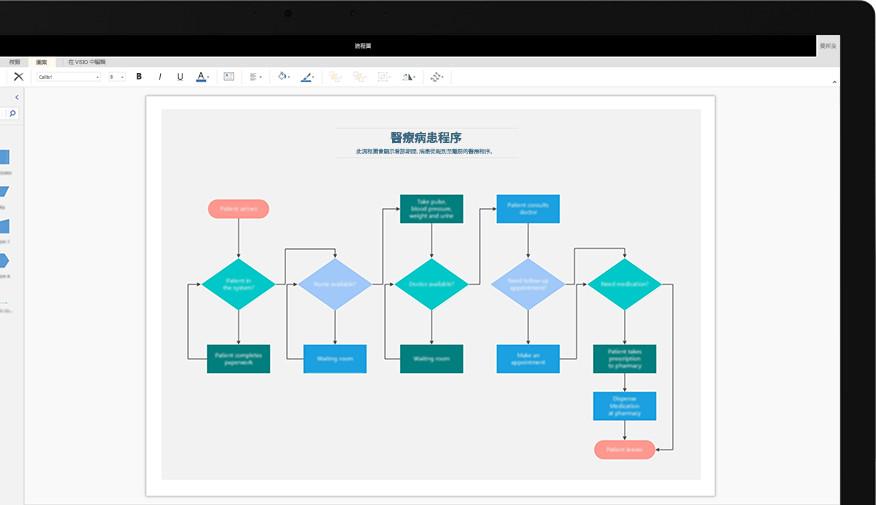 Visio Flow Chart Templates 流程圖製作工具及圖表製作軟體 Visio 2016