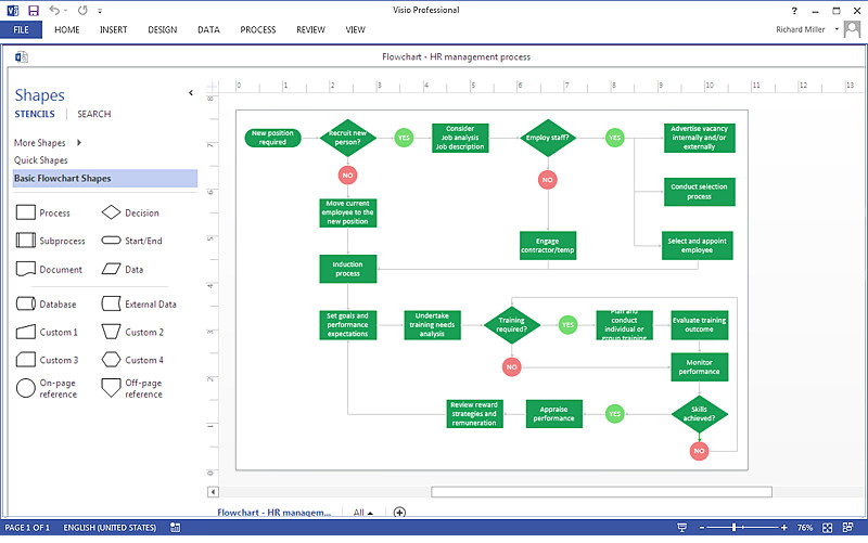 Visio Flow Chart Templates Process Flowchart