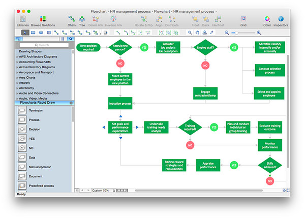Visio Flow Chart Templates top Three Best Visio Alternatives for Flowchart