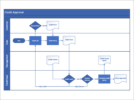 Visio Web Template Featured Visio Templates and Diagrams Visio