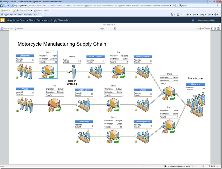 Visio Web Template Introducing Visio Services – Visio Insights