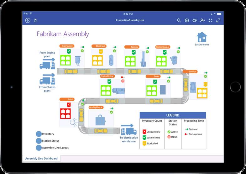 Visio Web Template Microsoft Visio Line Plan 1