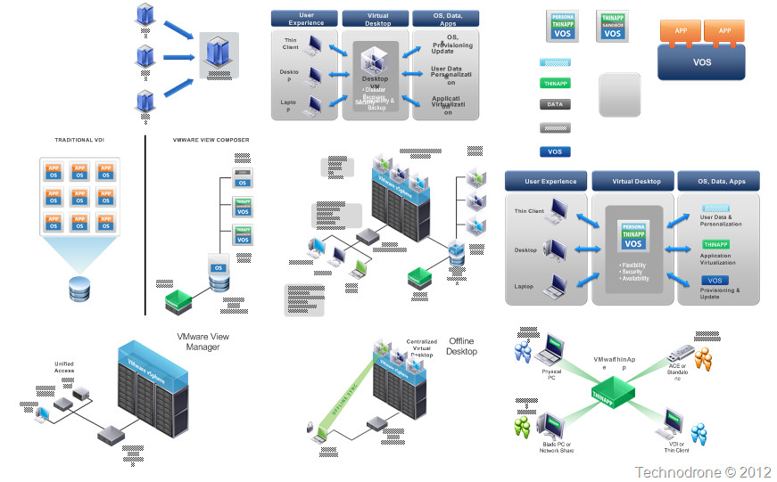 Visio Web Template the Unofficial Vmware Visio Stencils