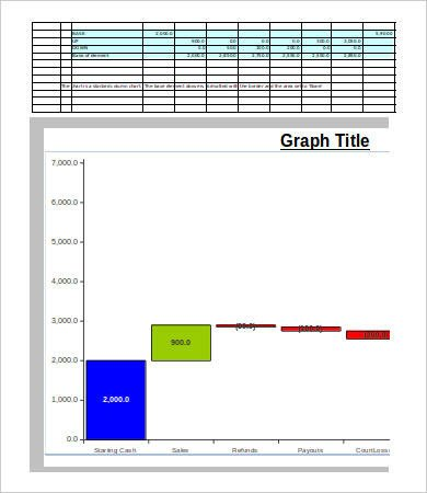 Waterfall Chart Excel Template Free Excel Template 9 Free Excel Documents Download