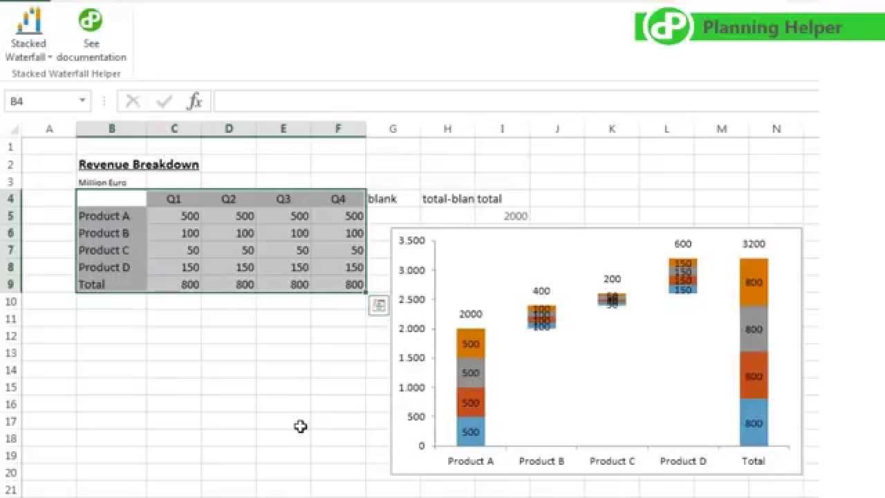 Waterfall Chart Excel Template Stacked Waterfall Chart In 10 Seconds with A Free Add In