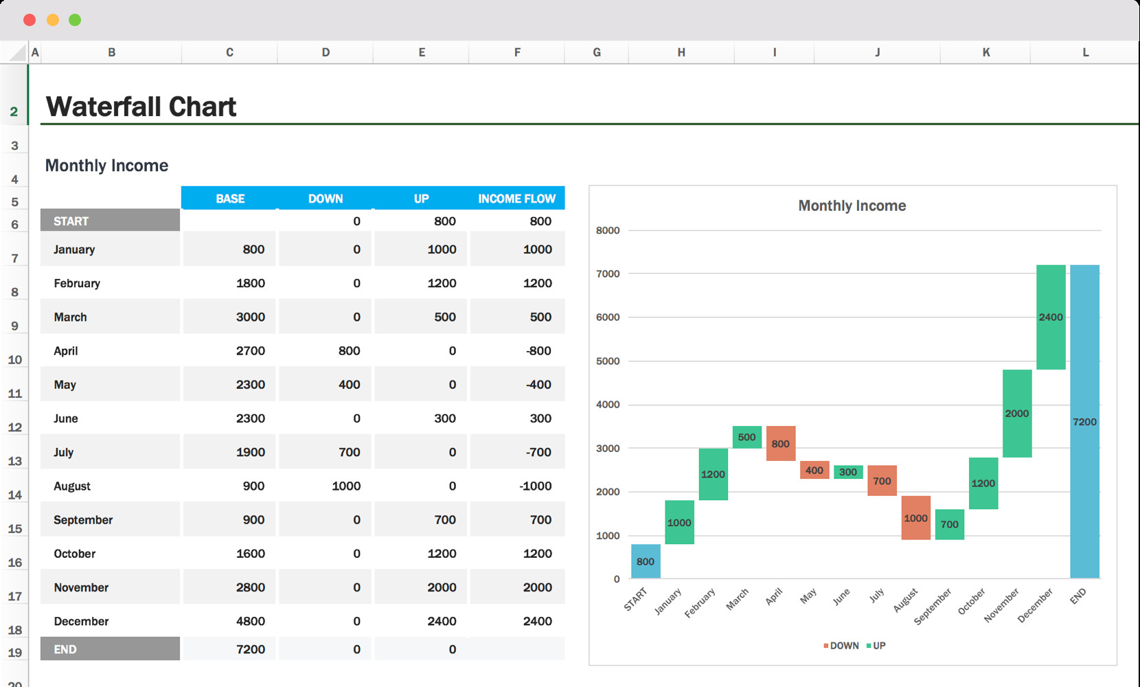 Waterfall Chart Excel Template Waterfall Chart Excel Template & How to Tips