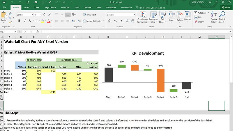 Waterfall Chart Excel Template Waterfall Chart In Excel Easiest Method to Build