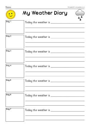 Weather Journal Template Diary Writing Frames and Printable Page Borders Ks1 & Ks2