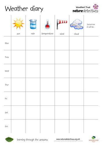 Weather Journal Template Weather Diary by Naturedetectives