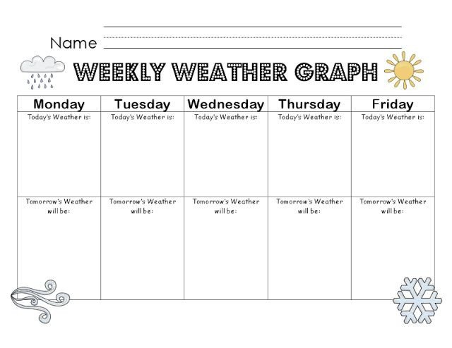 Weather Journal Template Weekly Weather Graph Weather Unit or Add to Daily