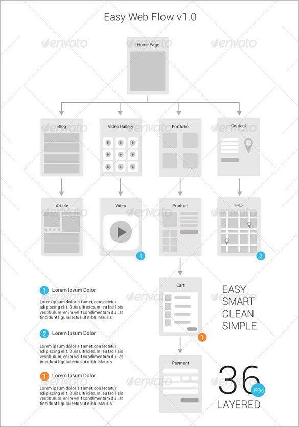 Website Flow Chart Template 40 Flow Chart Templates Doc Pdf Excel Psd Ai Eps