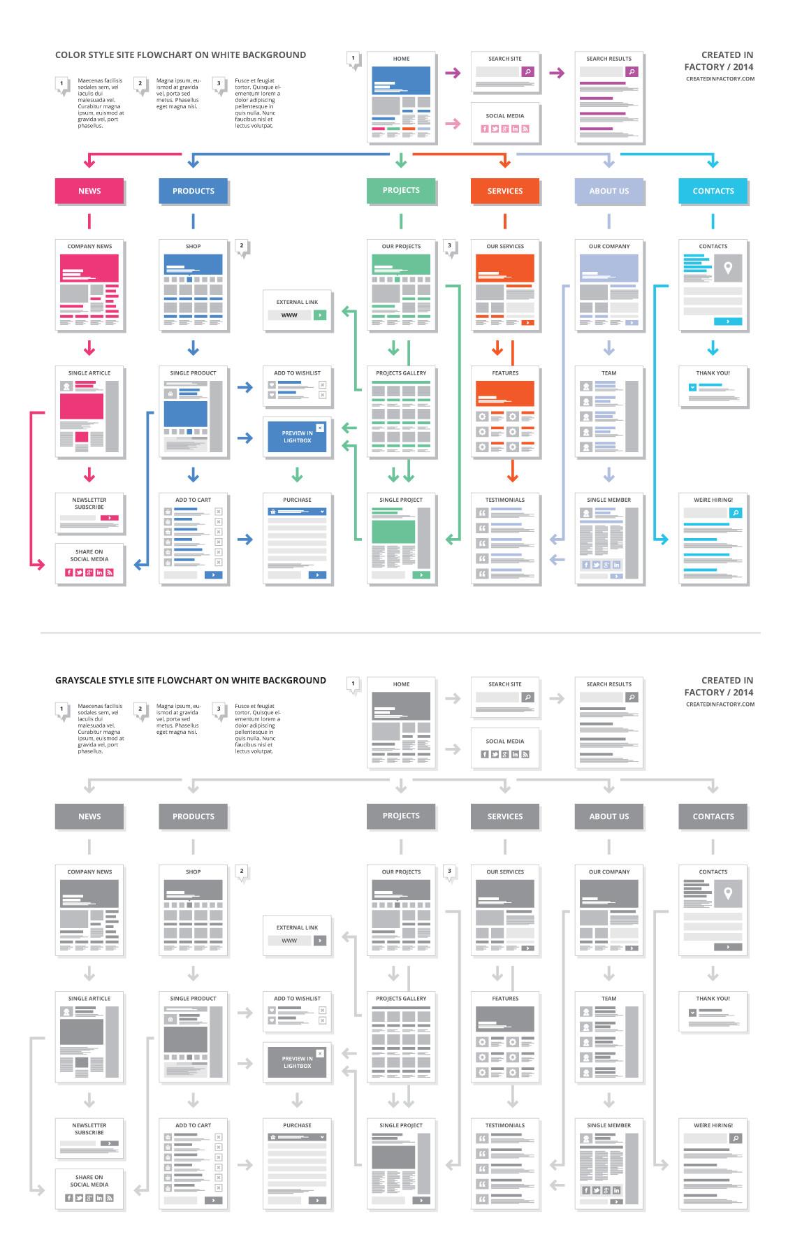 Website Flow Chart Template Easy E Website Flowchart Template