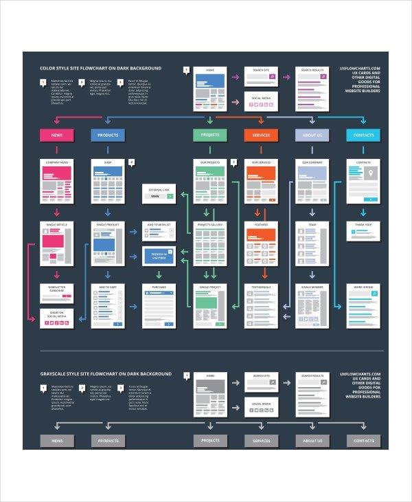 Website Flow Chart Template Flow Chart Template 11 Free Word Pdf Psd Documents