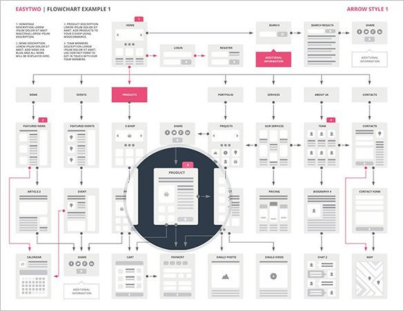 Website Flow Chart Template Flow Chart Template – 30 Free Word Excel Pdf format