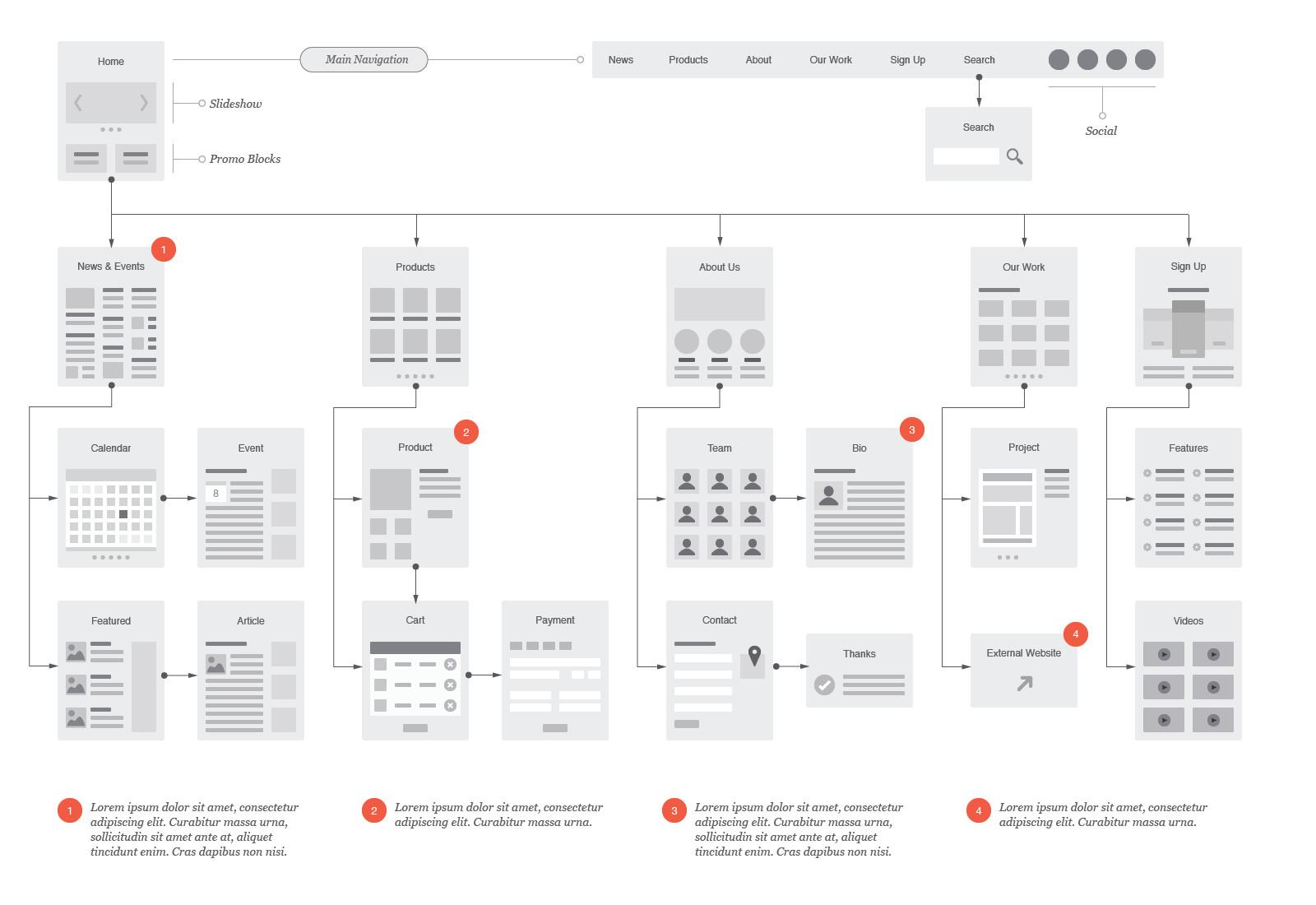 Website Flow Chart Template Website Flowchart & Sitemap Sketch Product Mockups On