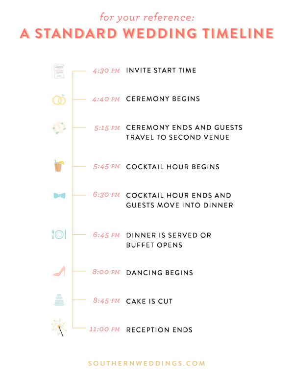 Wedding Ceremony Timeline Template southernweddings Weddingdaytimeline2