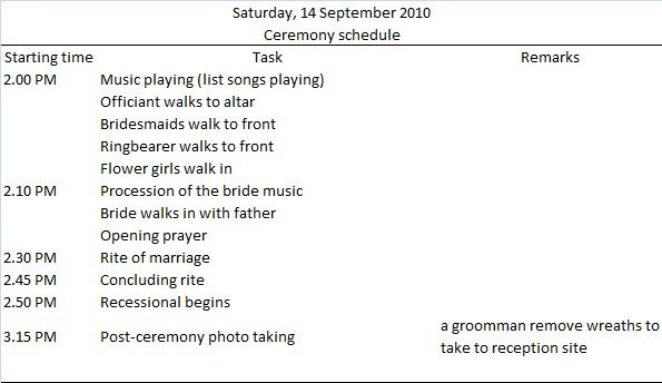 Wedding Ceremony Timeline Template Wedding Day Timeline – Sample and Template