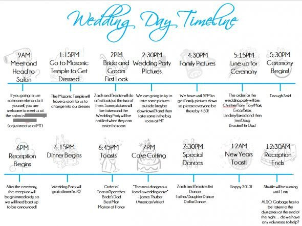 Wedding Ceremony Timeline Template Wedding Day Timeline Template