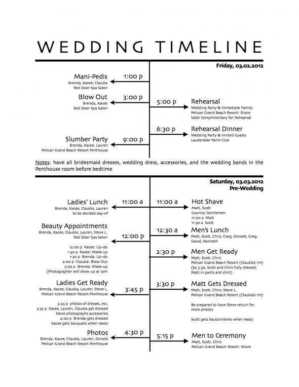 Wedding Day Schedule Templates Wedding Itinerary Sample Found On Weddingbee