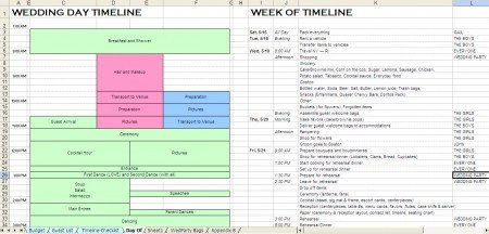 Wedding Day Timeline Template Excel Wedding organization