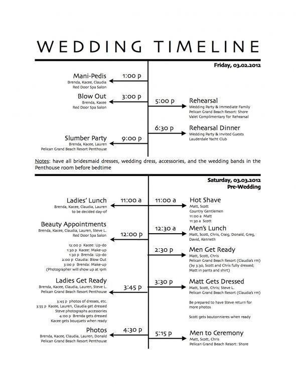 Wedding Day Timeline Template Free How to Create A Wedding Reception Timeline