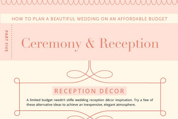 Wedding Reception Invite Templates 16 Wedding Reception Ly Invitation Wording Examples