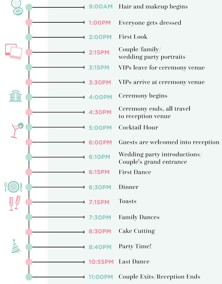 Wedding Reception Timeline Template 9 Wedding Day Timeline Rules Every Couple Should Follow